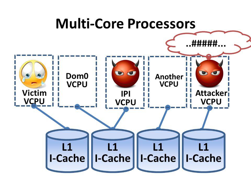 Multi-Core Processors