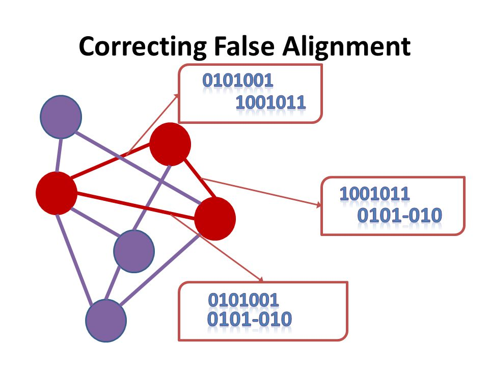 Correcting False Alignment