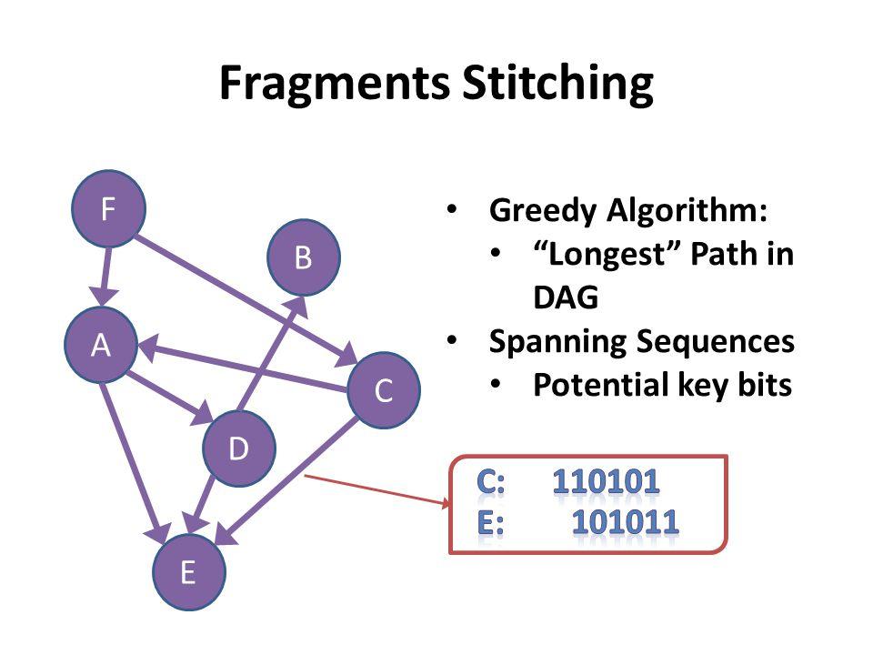 Fragments Stitching F Greedy Algorithm: Longest Path in DAG