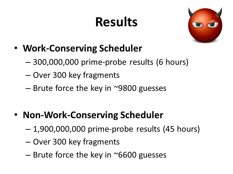 Results Work-Conserving Scheduler Non-Work-Conserving Scheduler