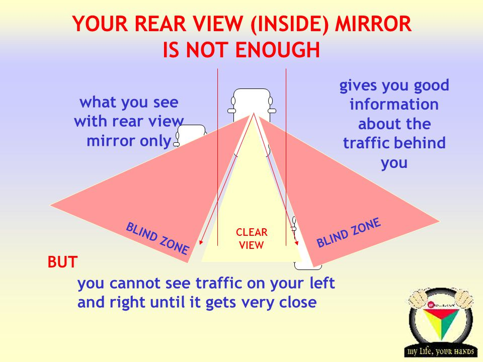 YOUR REAR VIEW (INSIDE) MIRROR IS NOT ENOUGH