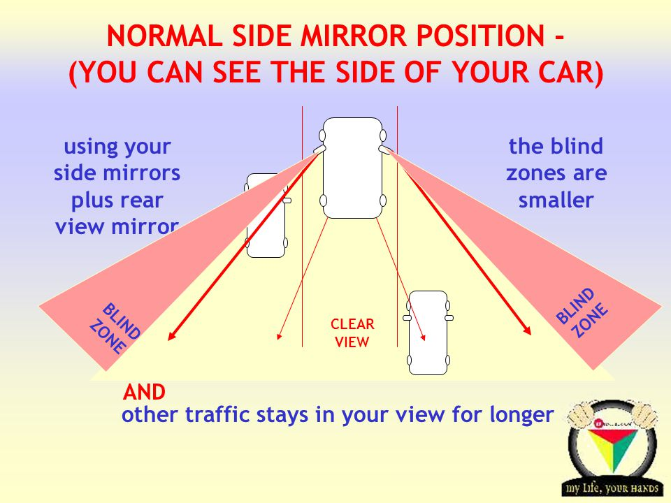 NORMAL SIDE MIRROR POSITION - (YOU CAN SEE THE SIDE OF YOUR CAR)