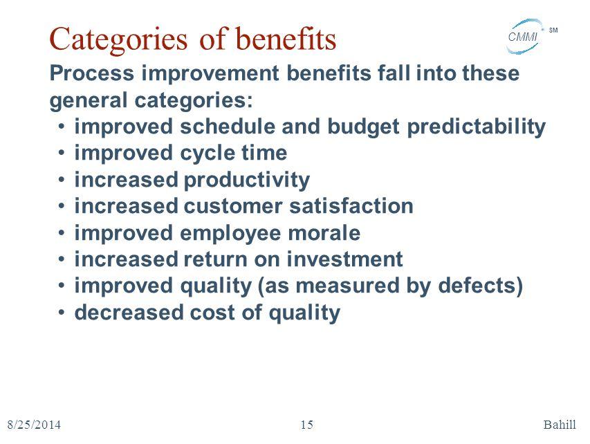 Categories of benefits