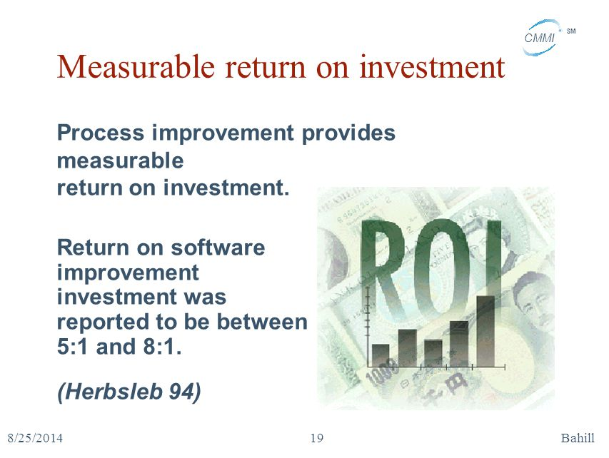 Measurable return on investment
