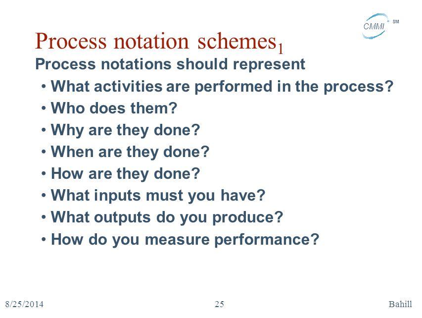 Process notation schemes1