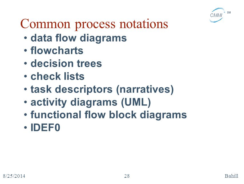 Common process notations