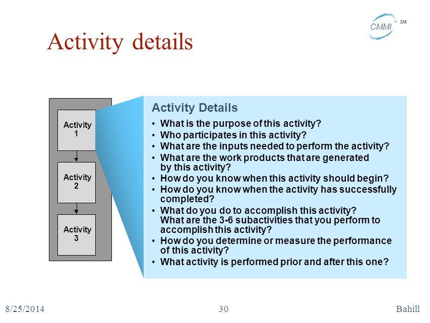 Activity details Activity Details
