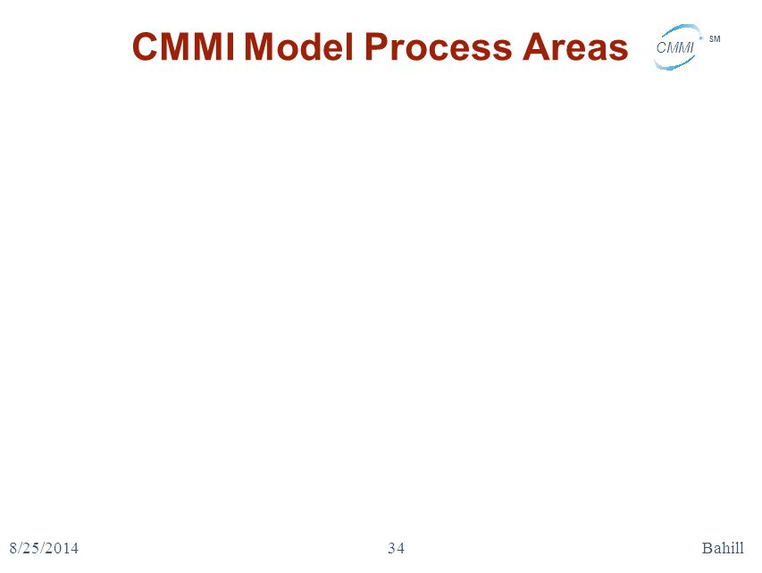 CMMI Model Process Areas