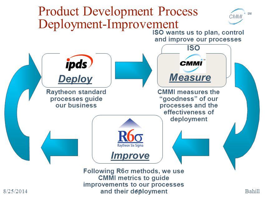Product Development Process Deployment-Improvement
