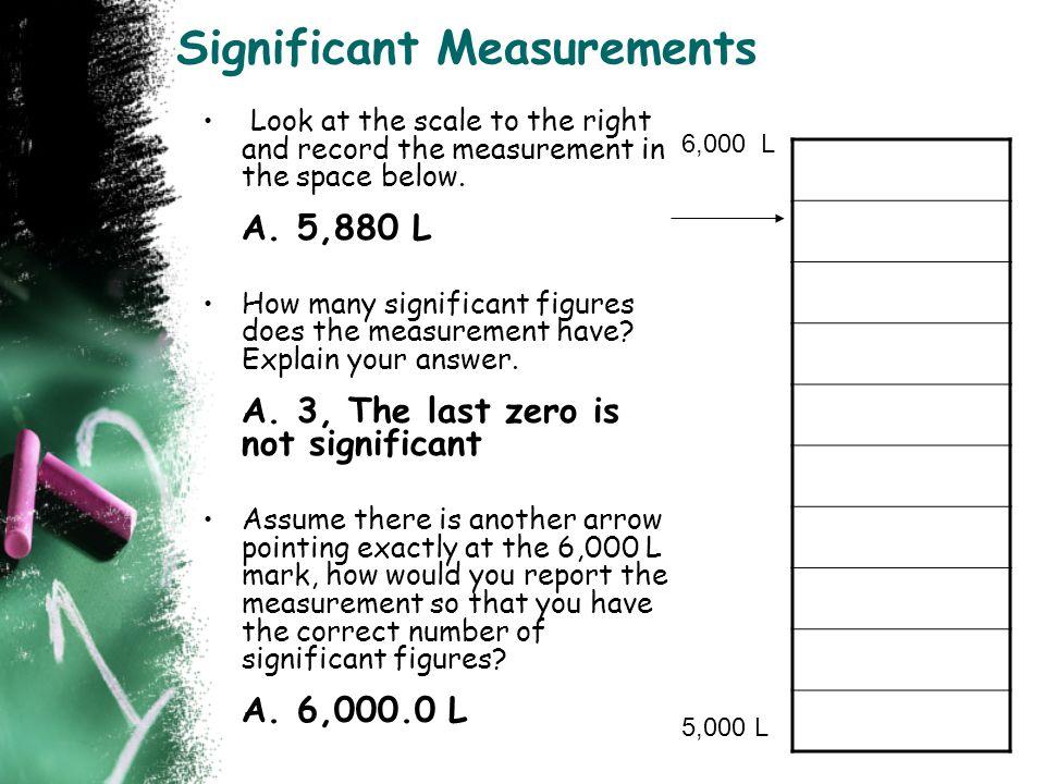 Significant Measurements