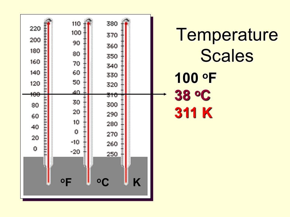 Temperature Scales 100 oF 38 oC 311 K oF oC K