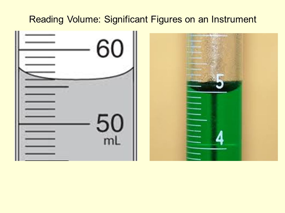 Reading Volume: Significant Figures on an Instrument
