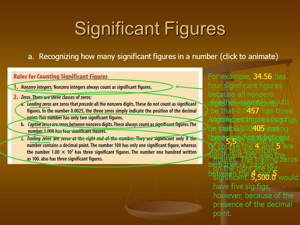 Significant Figures a. Recognizing how many significant figures in a number (click to animate)