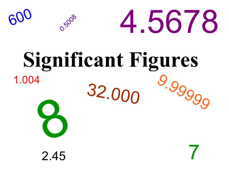 4.5678 600 0.5008 Significant Figures 1.004 8 32.000 9.99999 7 2.45