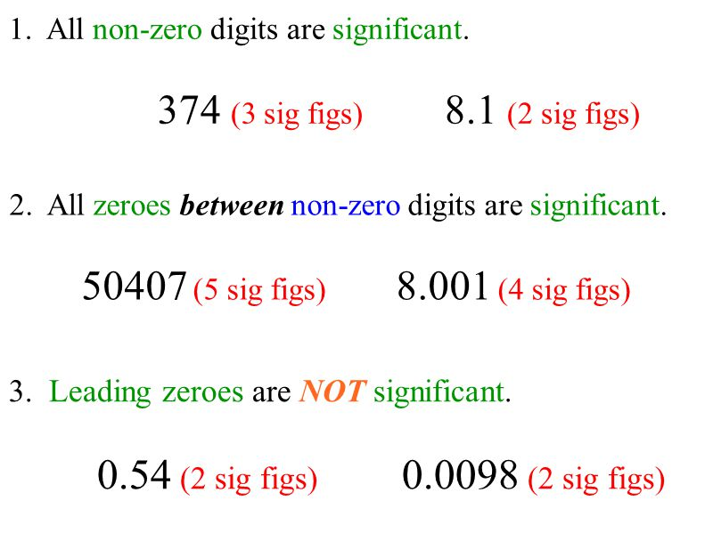 100+ [ Rounding To Significant Figures Match ] : Rounding ...