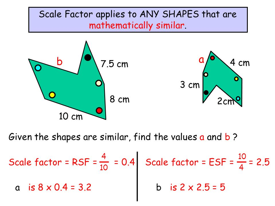 Scale Factor applies to ANY SHAPES that are mathematically similar.