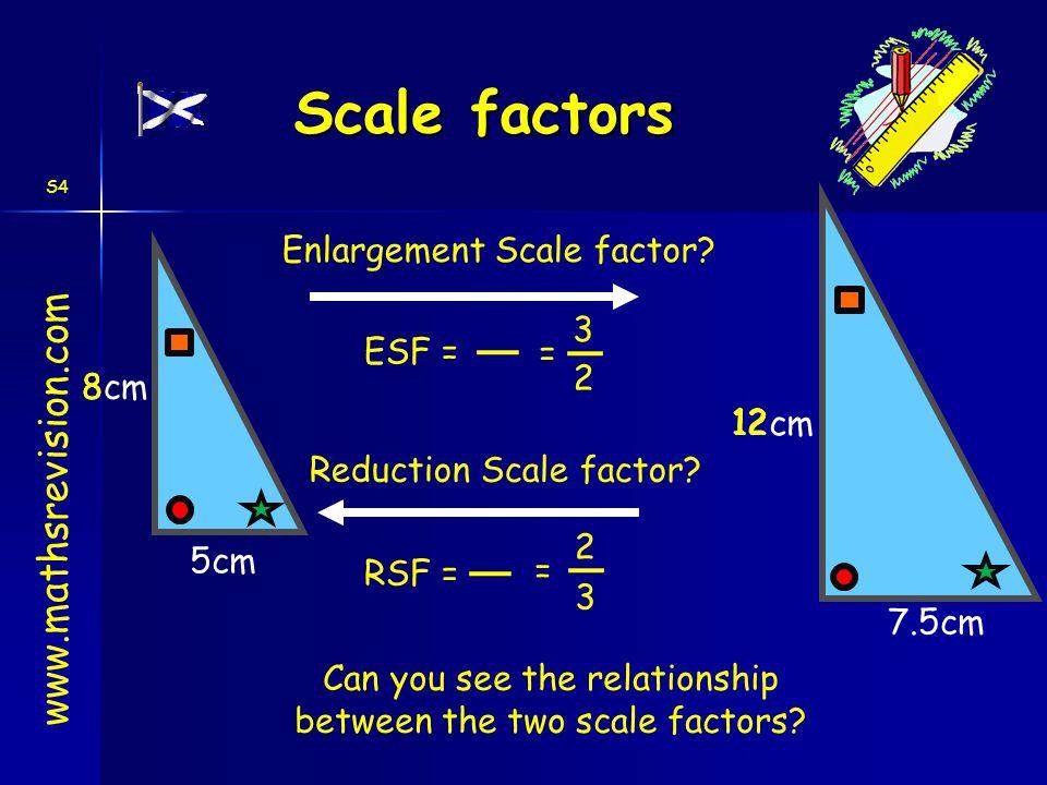 Scale factors www.mathsrevision.com Enlargement Scale factor 3 2
