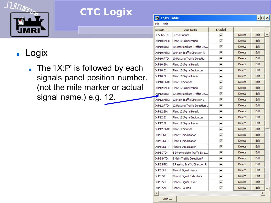 CTC Logix Logix. The IX:P is followed by each signals panel position number.