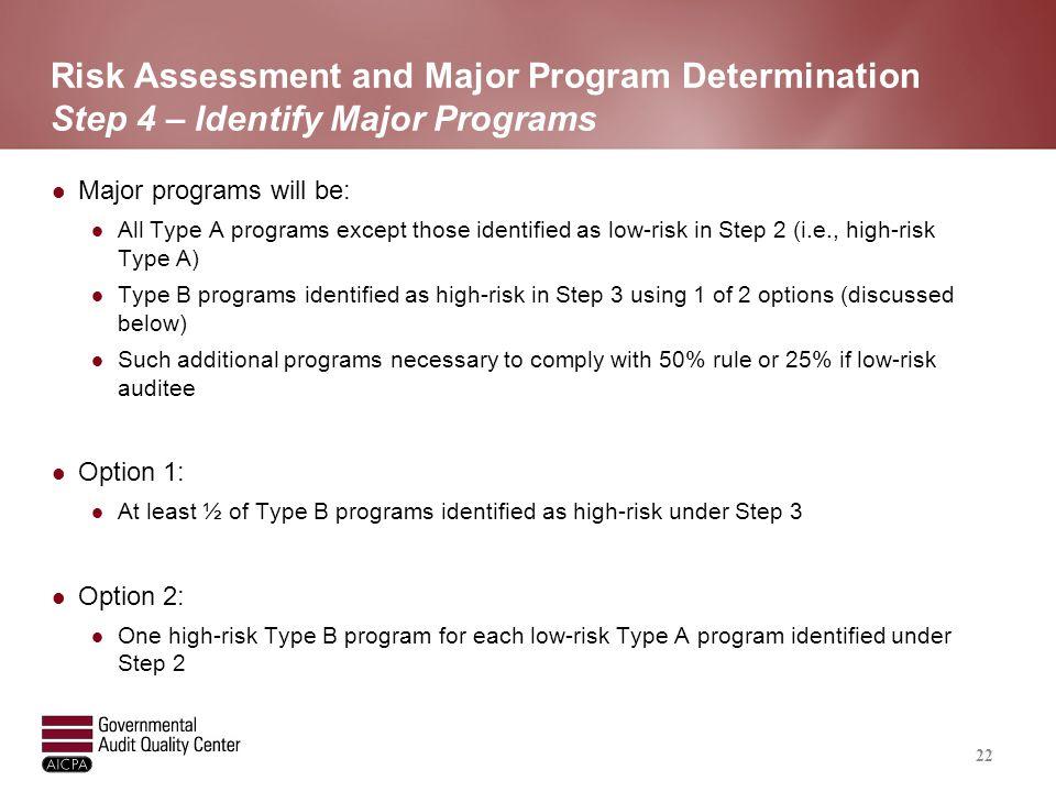 Obtaining an Understanding of Major Programs