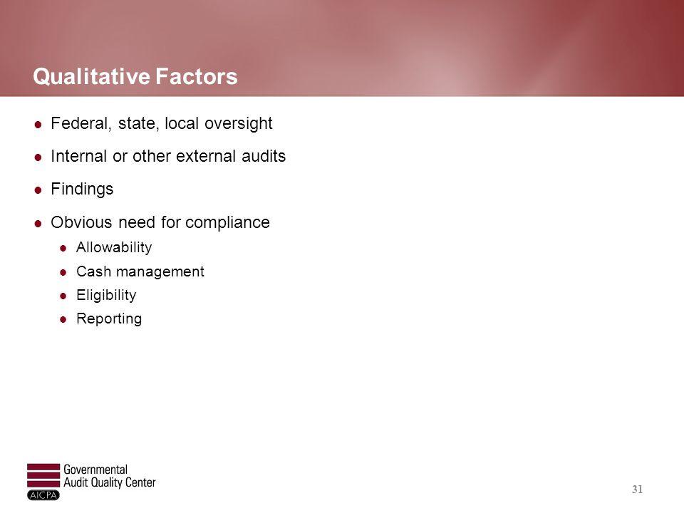 Quantitative Factors Materiality assessments
