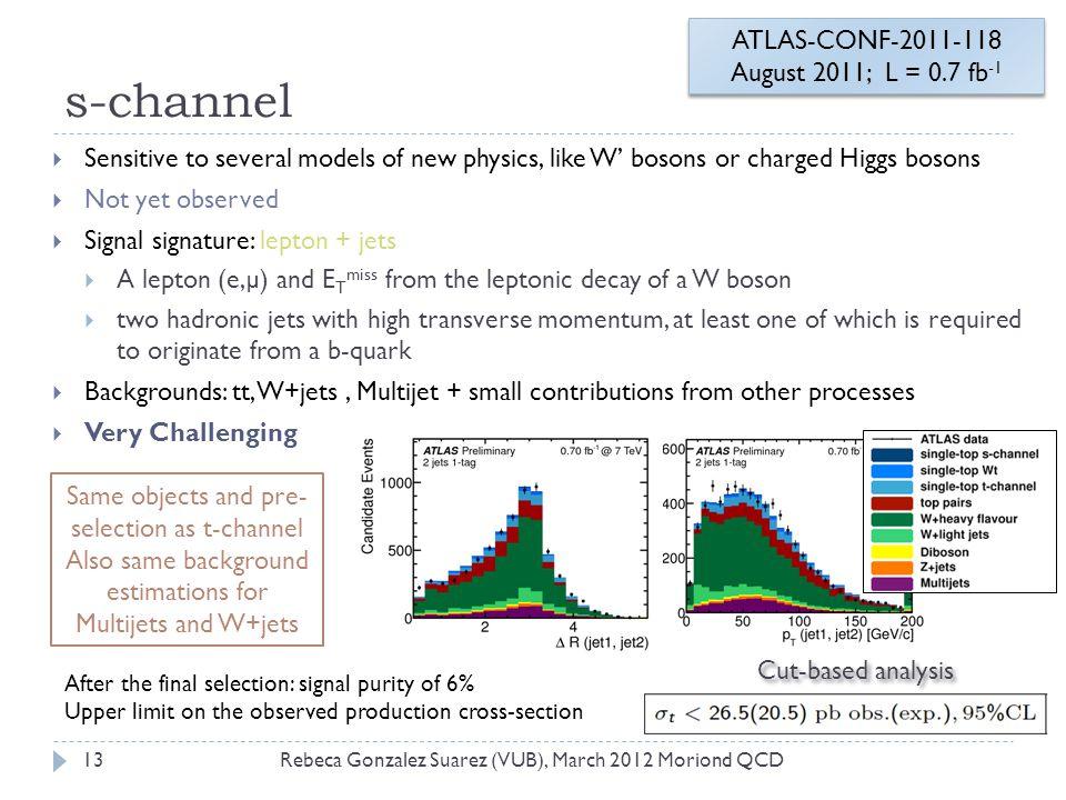 s-channel ATLAS-CONF-2011-118 August 2011; L = 0.7 fb-1