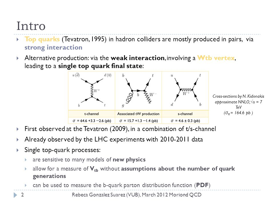 Intro Top quarks (Tevatron, 1995) in hadron colliders are mostly produced in pairs, via strong interaction.