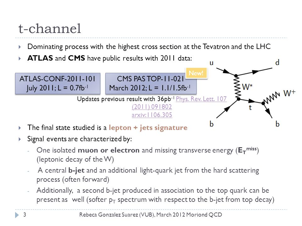 t-channel Dominating process with the highest cross section at the Tevatron and the LHC. ATLAS and CMS have public results with 2011 data: