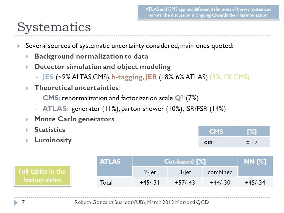 Systematics ATLAS and CMS applied different definitions of theory systematic errors, the discussion is ongoing towards their harmonization.