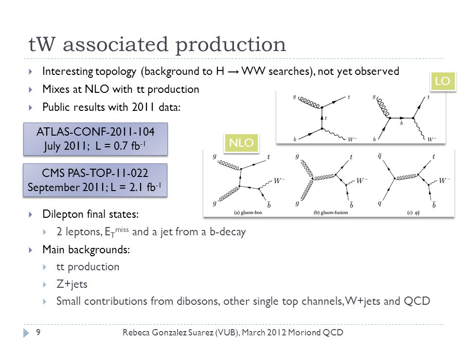 tW associated production