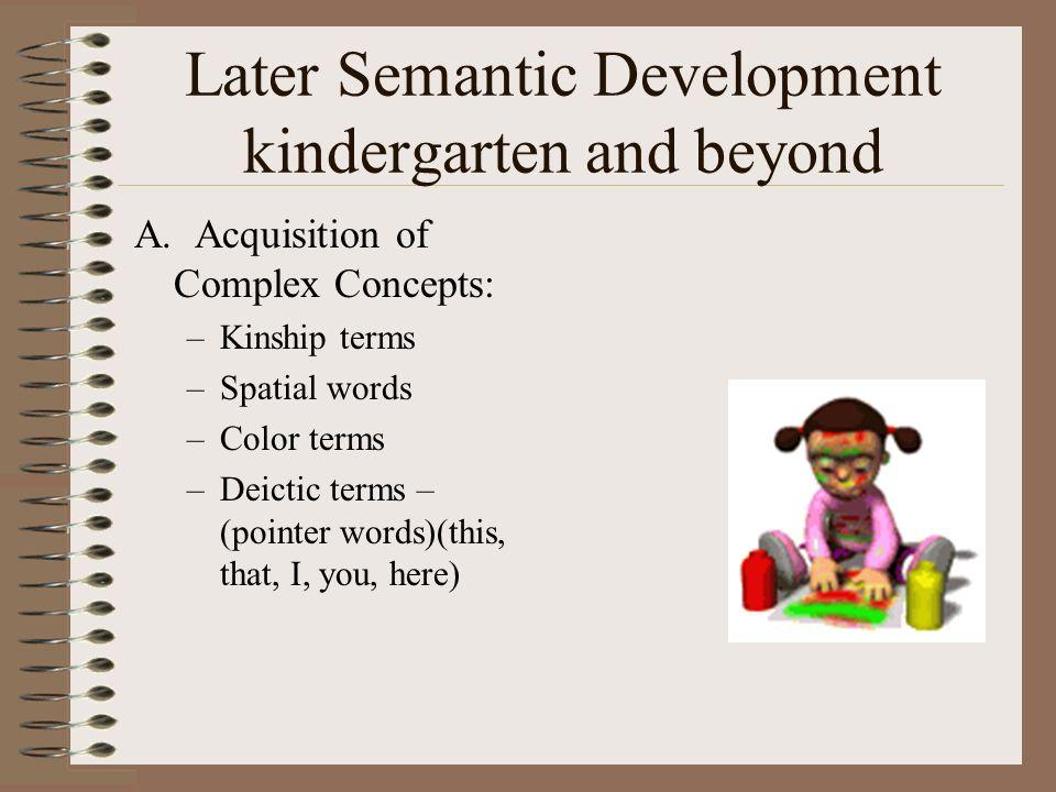 Later Semantic Development kindergarten and beyond