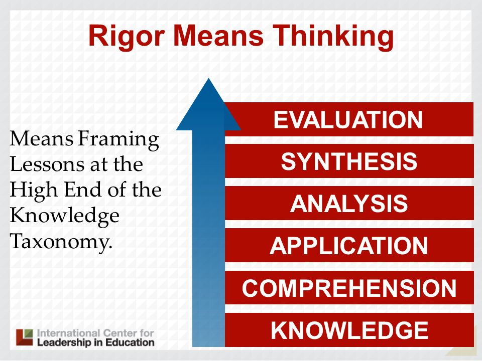 Rigor Means Thinking EVALUATION SYNTHESIS ANALYSIS APPLICATION