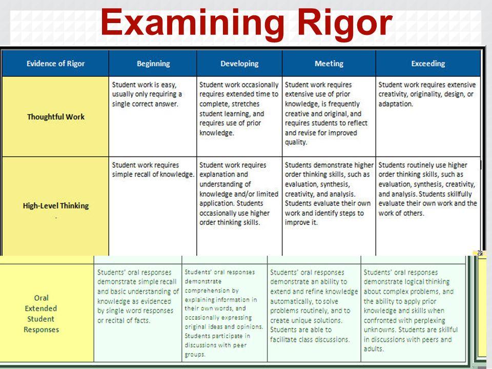 Examining Rigor 35