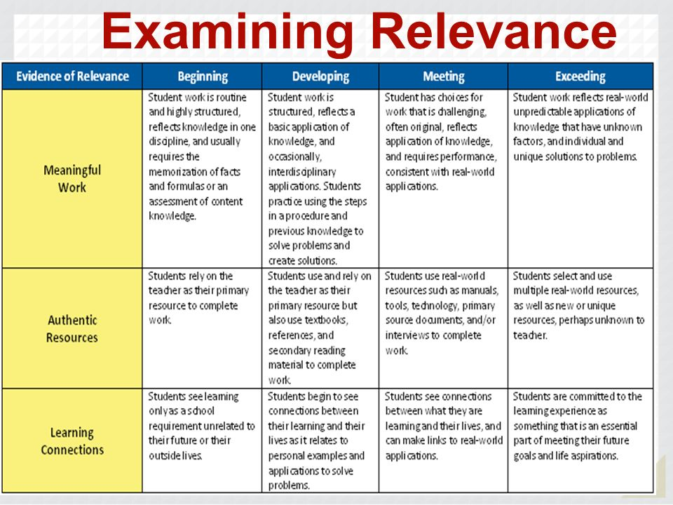 Examining Relevance 36