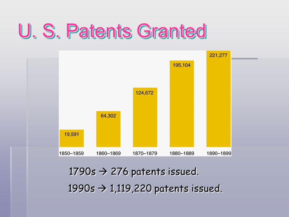 U. S. Patents Granted 1790s  276 patents issued.