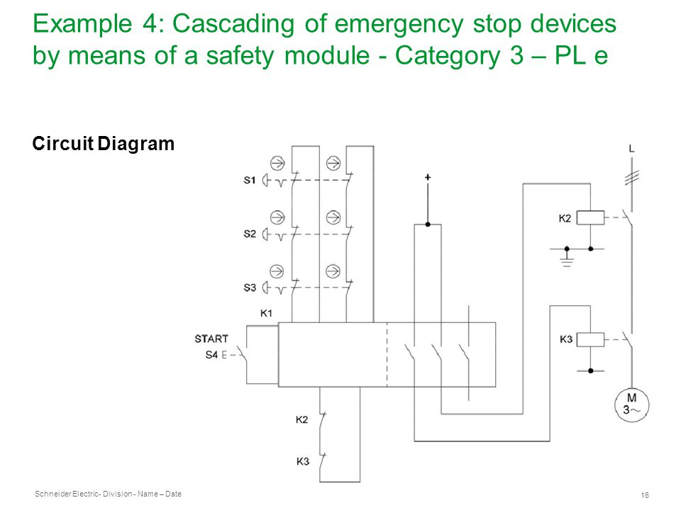 Example+4%3A+Cascading+of+emergency+stop+devices+by+means+of+a+safety+module+ +Category+3+%E2%80%93+PL+e cat 3 safety diagram wiring diagram blog