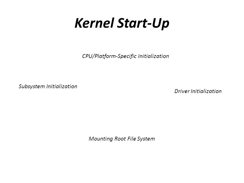 Kernel Start-Up CPU/Platform-Specific Initialization