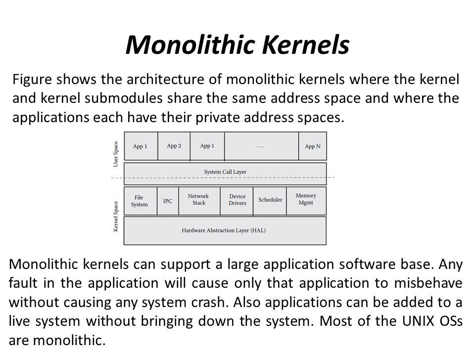 Monolithic Kernels