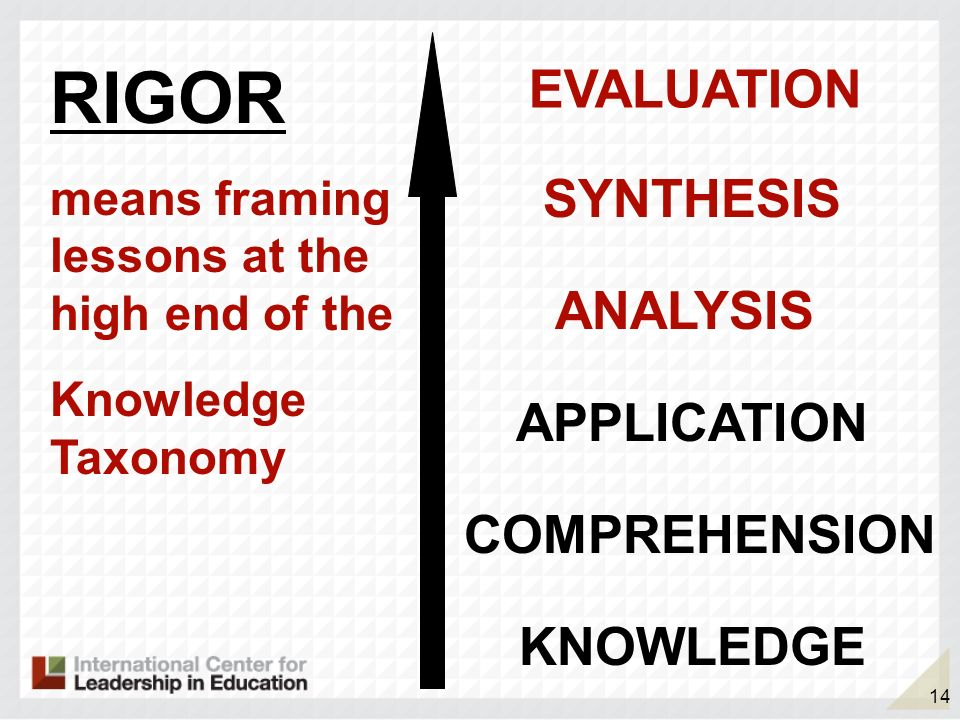 RIGOR EVALUATION SYNTHESIS ANALYSIS APPLICATION COMPREHENSION