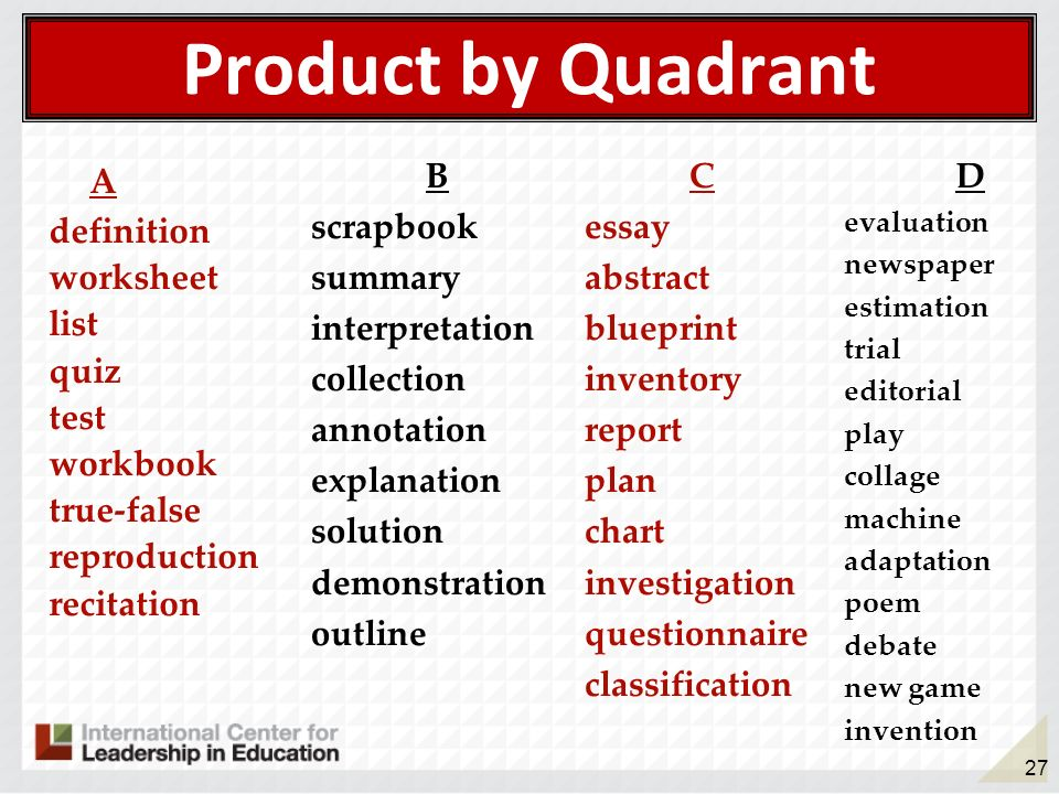 Product by Quadrant A definition worksheet list quiz test workbook