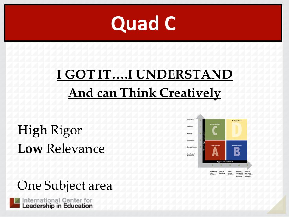 Quad C I GOT IT….I UNDERSTAND And can Think Creatively High Rigor Low Relevance One Subject area