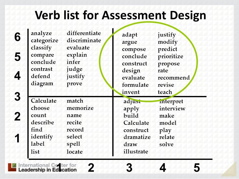 Verb list for Assessment Design