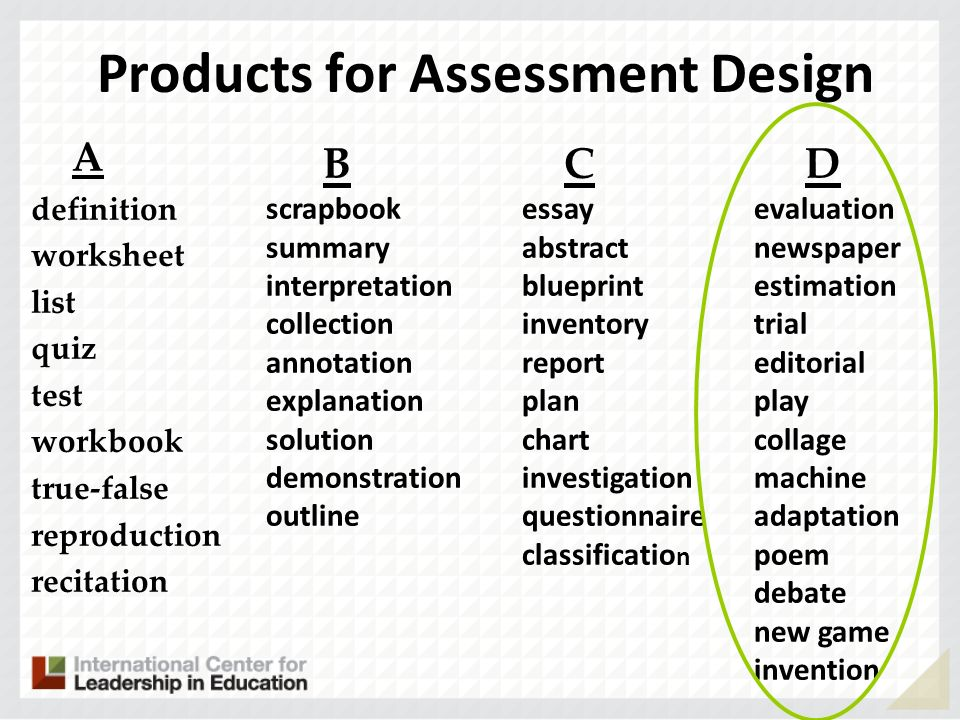 Products for Assessment Design