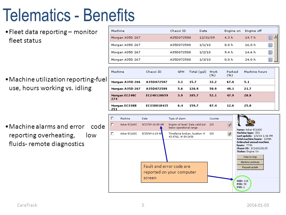 Telematics - Benefits Fleet data reporting – monitor fleet status