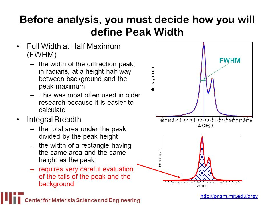 Before analysis, you must decide how you will define Peak Width