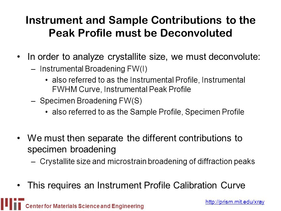 Instrument and Sample Contributions to the Peak Profile must be Deconvoluted