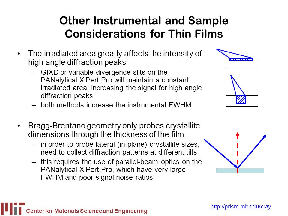 Other Instrumental and Sample Considerations for Thin Films