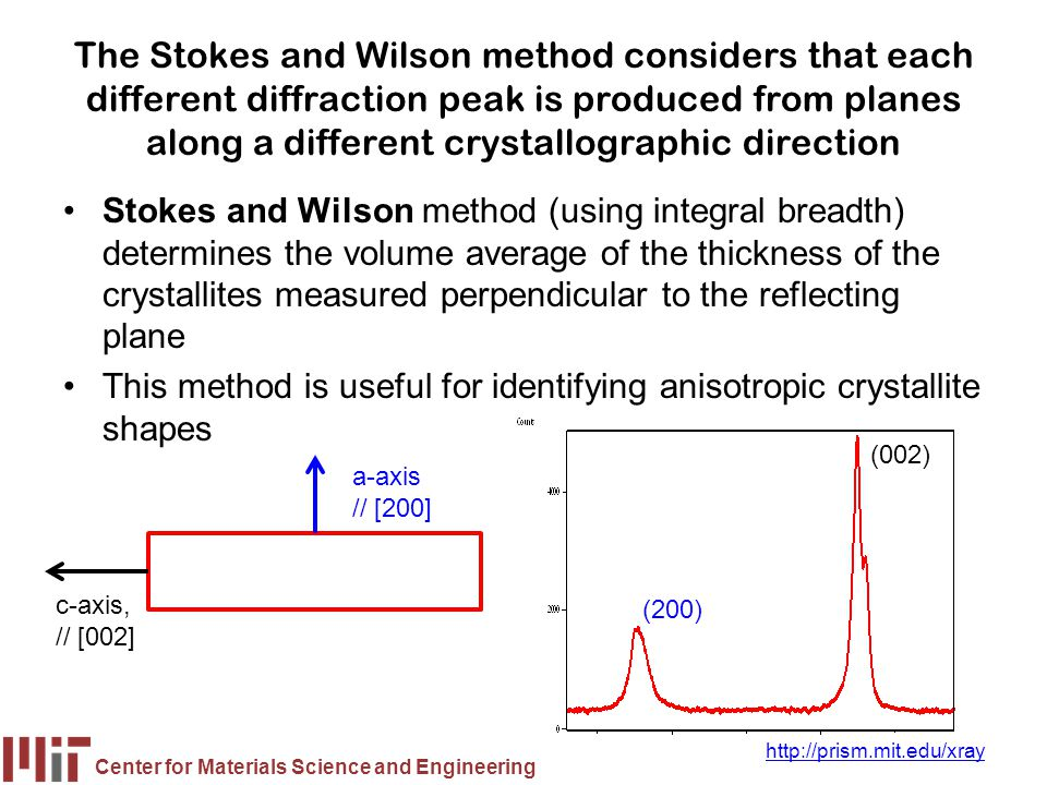 The Stokes and Wilson method considers that each different diffraction peak is produced from planes along a different crystallographic direction