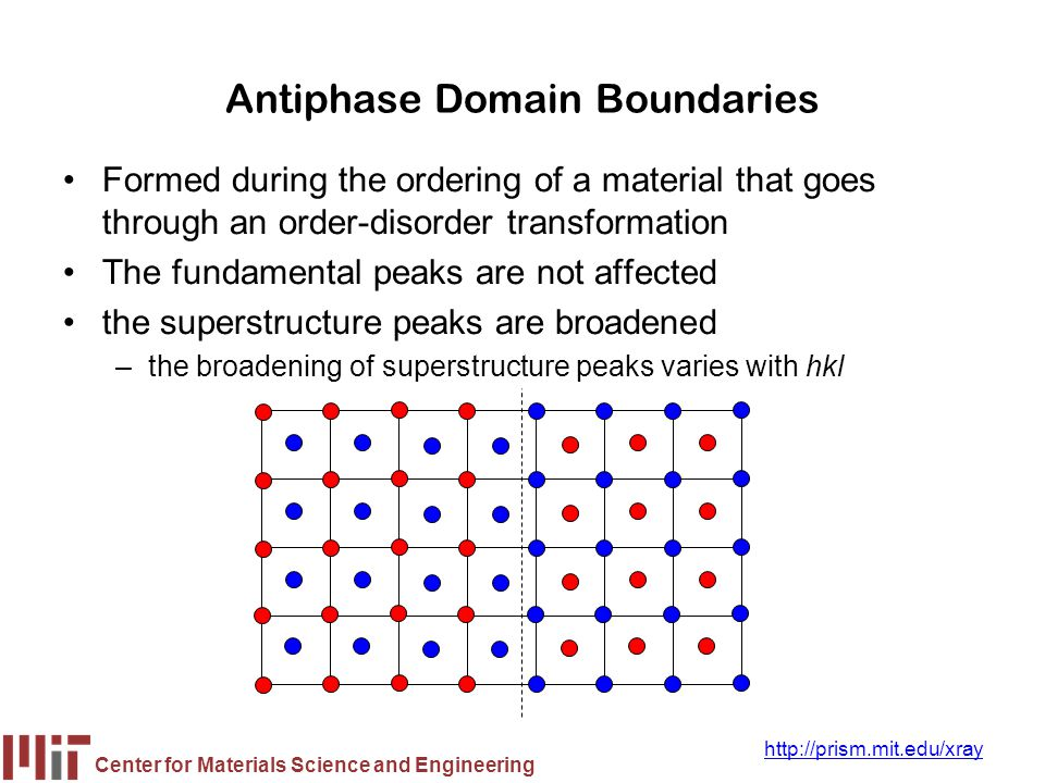 Antiphase Domain Boundaries
