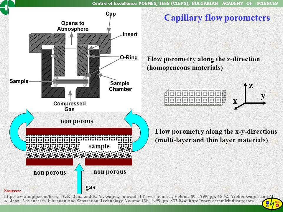 Capillary flow porometers