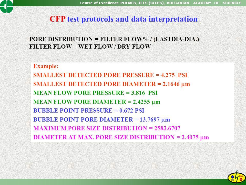 CFP test protocols and data interpretation